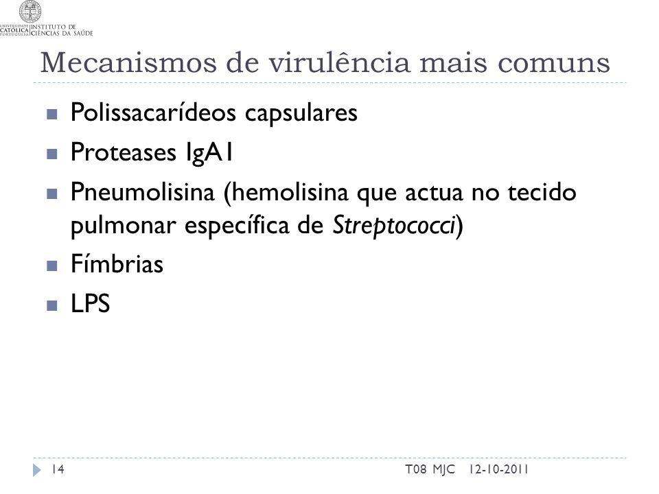 T08 MJC Mecanismos de virulência mais comuns Polissacarídeos capsulares Proteases IgA1 Pneumolisina (hemolisina que actua no tecido pulmonar específica de Streptococci) Fímbrias LPS 12-10-201114