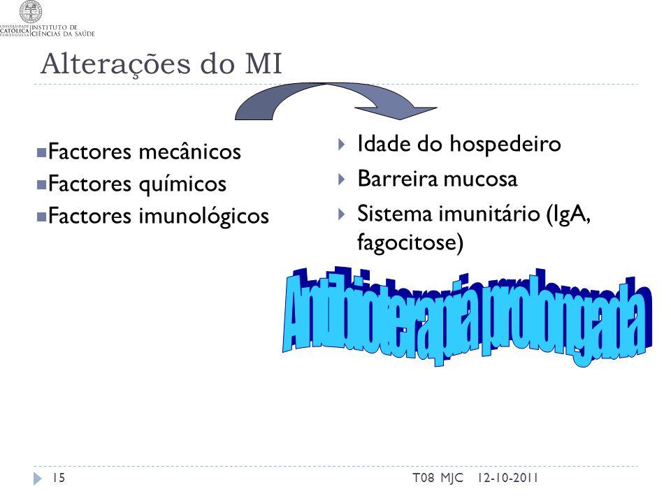 12-10-2011T08 MJC Alterações do MI Idade do hospedeiro Barreira mucosa Sistema imunitário (IgA, fagocitose) Factores mecânicos Factores químicos Factores imunológicos 15