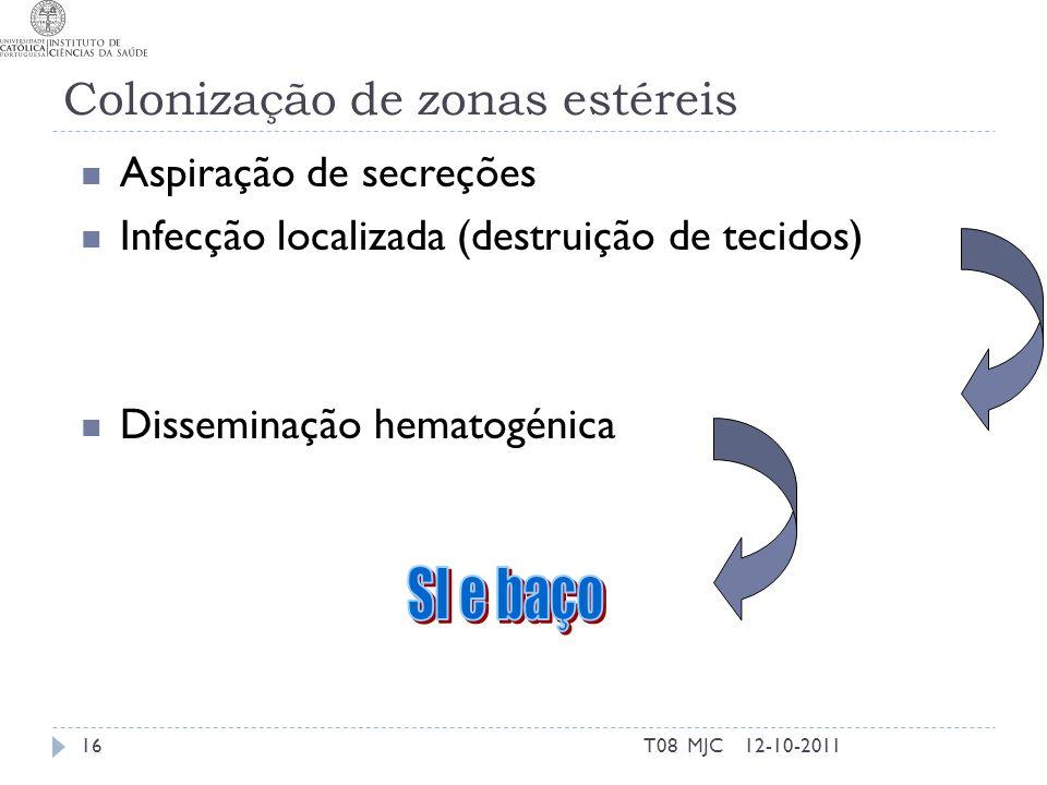 12-10-2011T08 MJC Colonização de zonas estéreis Aspiração de secreções Infecção localizada (destruição de tecidos) Disseminação hematogénica 16