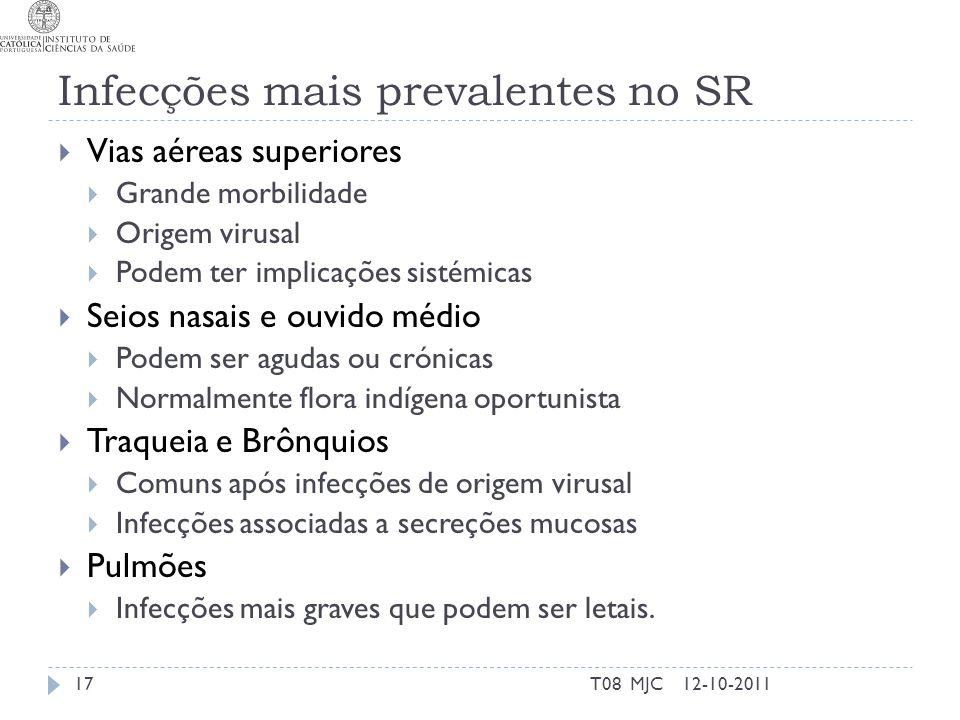 Infecções mais prevalentes no SR 12-10-2011T08 MJC17 Vias aéreas superiores Grande morbilidade Origem virusal Podem ter implicações sistémicas Seios n