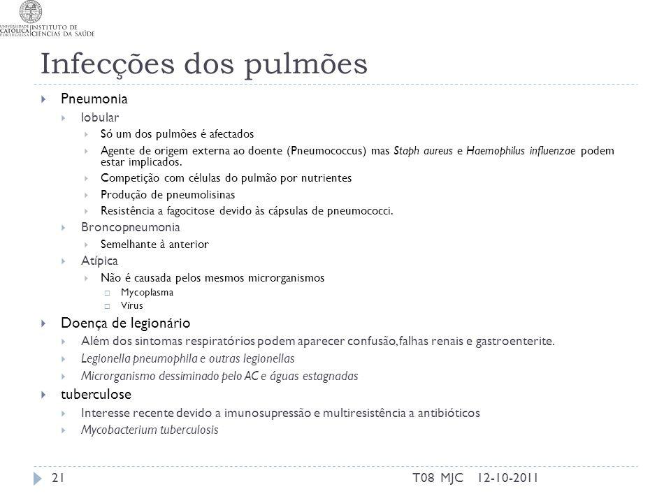 Infecções dos pulmões 12-10-2011T08 MJC21 Pneumonia lobular Só um dos pulmões é afectados Agente de origem externa ao doente (Pneumococcus) mas Staph aureus e Haemophilus influenzae podem estar implicados.