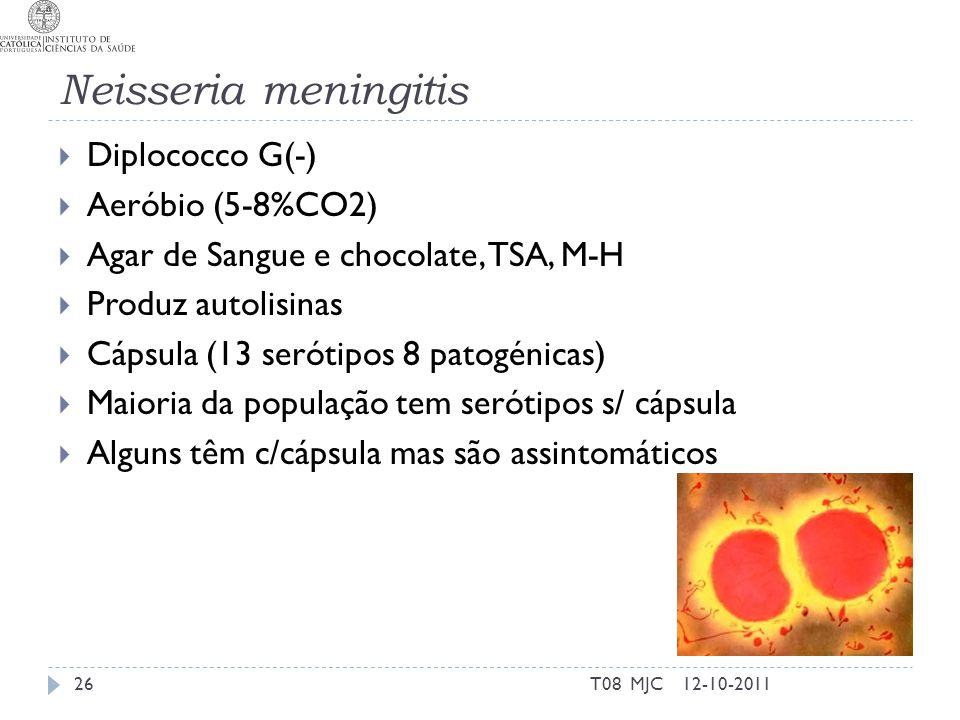 T08 MJC Neisseria meningitis Diplococco G(-) Aeróbio (5-8%CO2) Agar de Sangue e chocolate, TSA, M-H Produz autolisinas Cápsula (13 serótipos 8 patogénicas) Maioria da população tem serótipos s/ cápsula Alguns têm c/cápsula mas são assintomáticos 12-10-201126