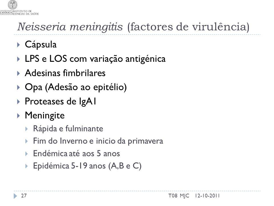T08 MJC Neisseria meningitis (factores de virulência) Cápsula LPS e LOS com variação antigénica Adesinas fimbrilares Opa (Adesão ao epitélio) Proteases de IgA1 Meningite Rápida e fulminante Fim do Inverno e inicio da primavera Endémica até aos 5 anos Epidémica 5-19 anos (A,B e C) 12-10-201127
