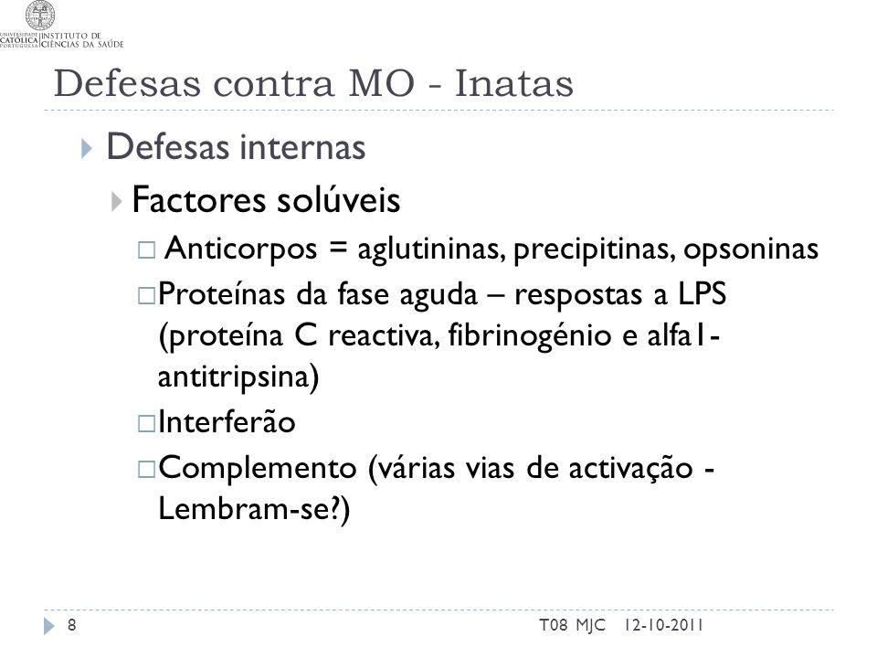 Defesas contra MO - Inatas 12-10-2011T08 MJC8 Defesas internas Factores solúveis Anticorpos = aglutininas, precipitinas, opsoninas Proteínas da fase aguda – respostas a LPS (proteína C reactiva, fibrinogénio e alfa1- antitripsina) Interferão Complemento (várias vias de activação - Lembram-se?)