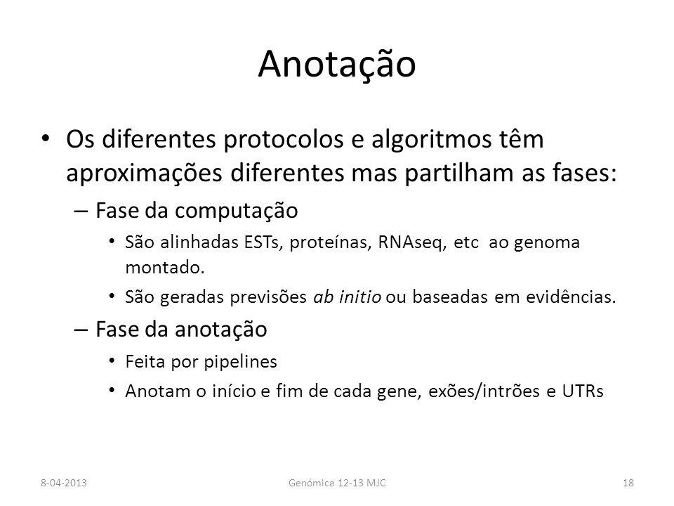 Anotação Os diferentes protocolos e algoritmos têm aproximações diferentes mas partilham as fases: – Fase da computação São alinhadas ESTs, proteínas, RNAseq, etc ao genoma montado.
