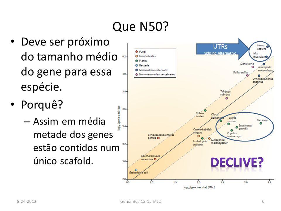 As informações anteriores permitem Sabendo o tamanho esperado do genoma estimar o tamanho médio dos genes DECLIVE N50 desejável.
