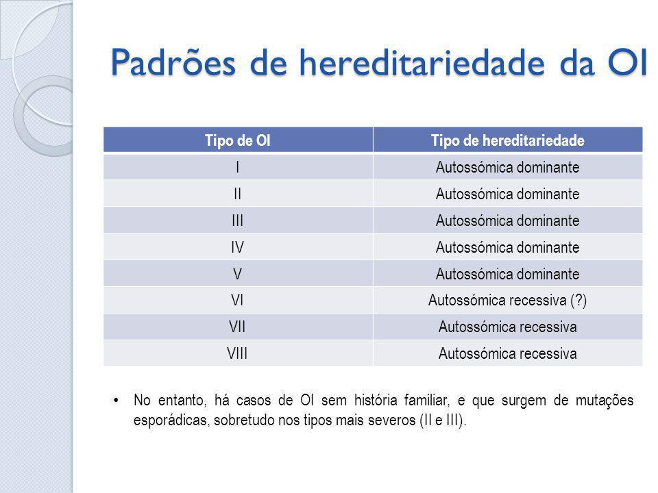 Prevalência da OI 6-7 casos por cada 100 000 pessoas.