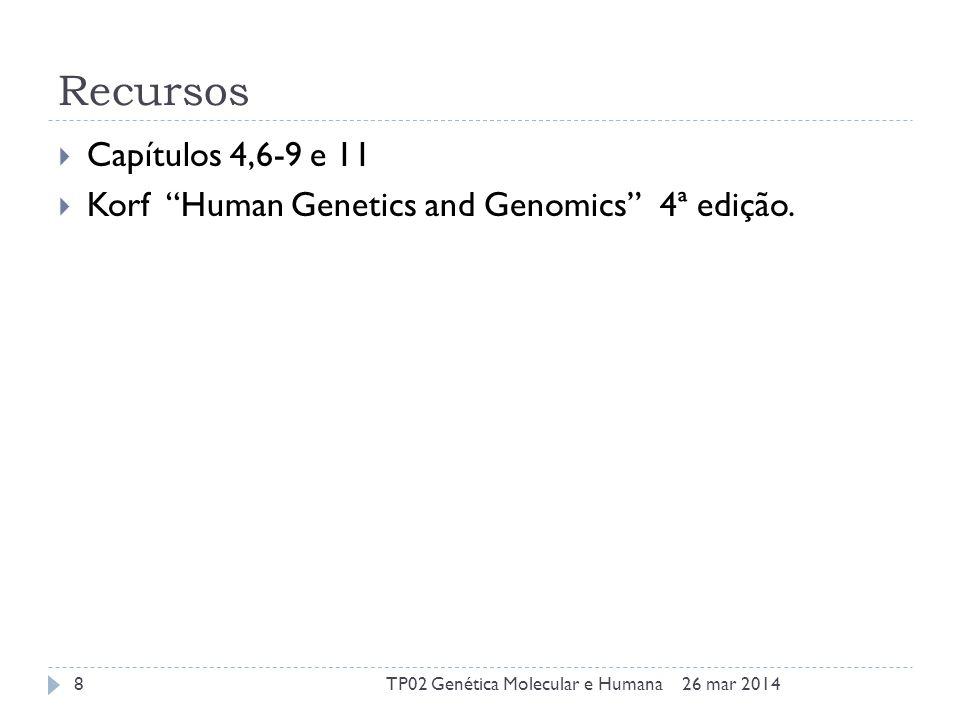 Recursos Capítulos 4,6-9 e 11 Korf Human Genetics and Genomics 4ª edição.