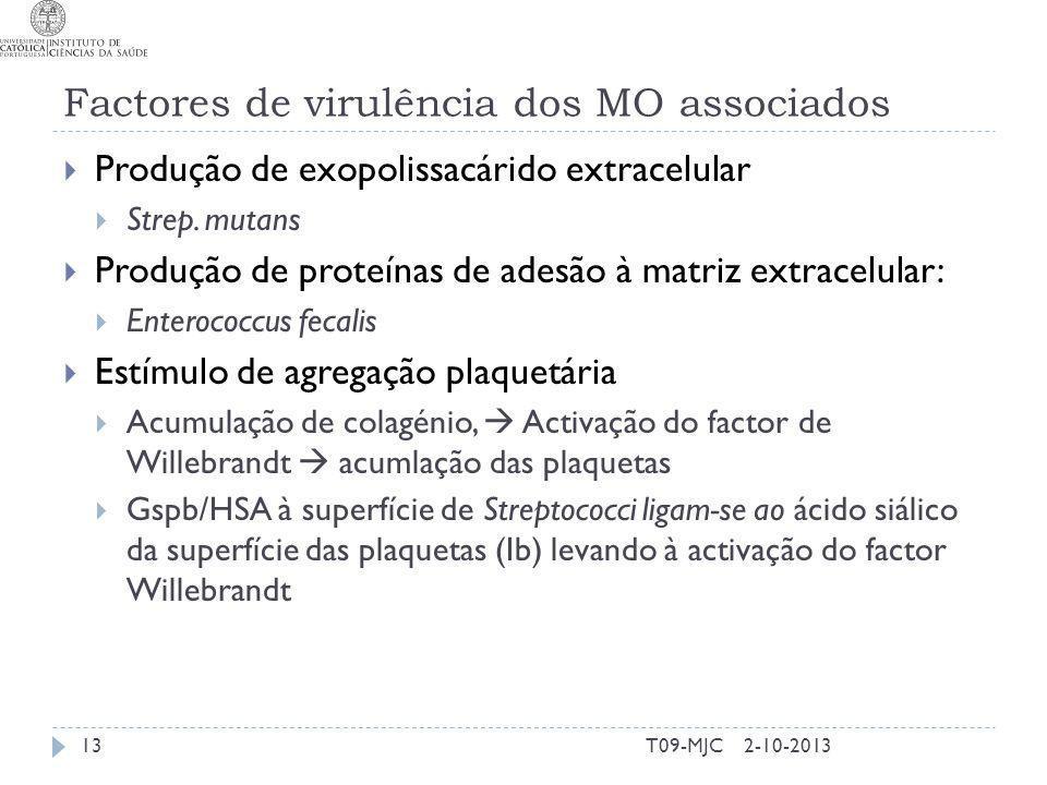Factores de virulência dos MO associados Produção de exopolissacárido extracelular Strep. mutans Produção de proteínas de adesão à matriz extracelular