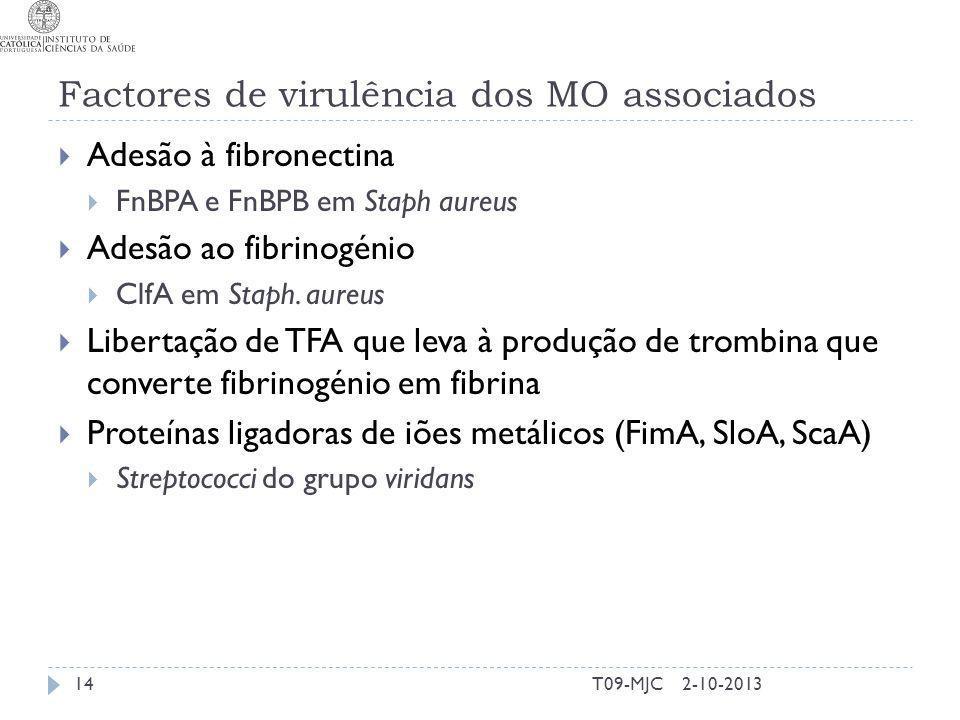 Factores de virulência dos MO associados Adesão à fibronectina FnBPA e FnBPB em Staph aureus Adesão ao fibrinogénio ClfA em Staph. aureus Libertação d