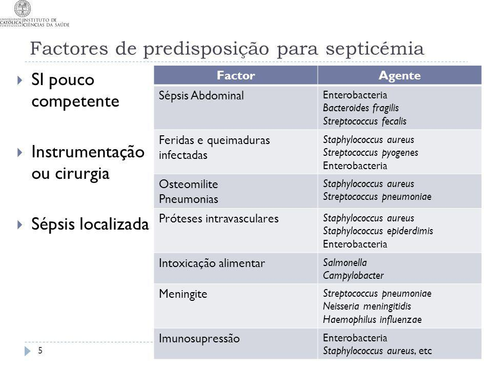 2-10-2013T09-MJC Factores de predisposição para septicémia SI pouco competente Instrumentação ou cirurgia Sépsis localizada FactorAgente Sépsis Abdomi