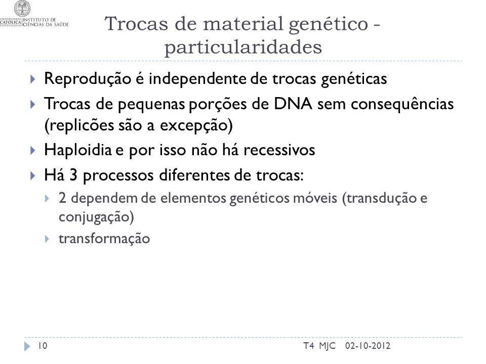Trocas de material genético - particularidades 02-10-2012T4 MJC10 Reprodução é independente de trocas genéticas Trocas de pequenas porções de DNA sem