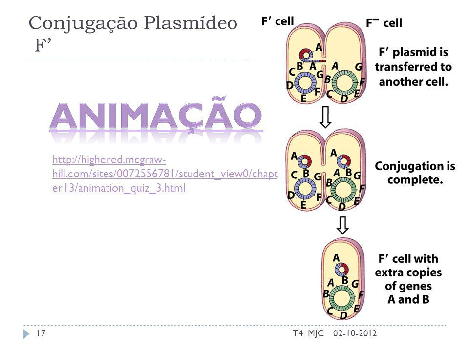 Conjugação Plasmídeo F 02-10-2012T4 MJC17 http://highered.mcgraw- hill.com/sites/0072556781/student_view0/chapt er13/animation_quiz_3.html