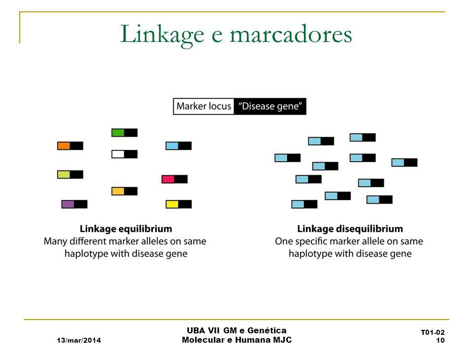 Linkage e marcadores 13/mar/2014 UBA VII GM e Genética Molecular e Humana MJC T01-02 10