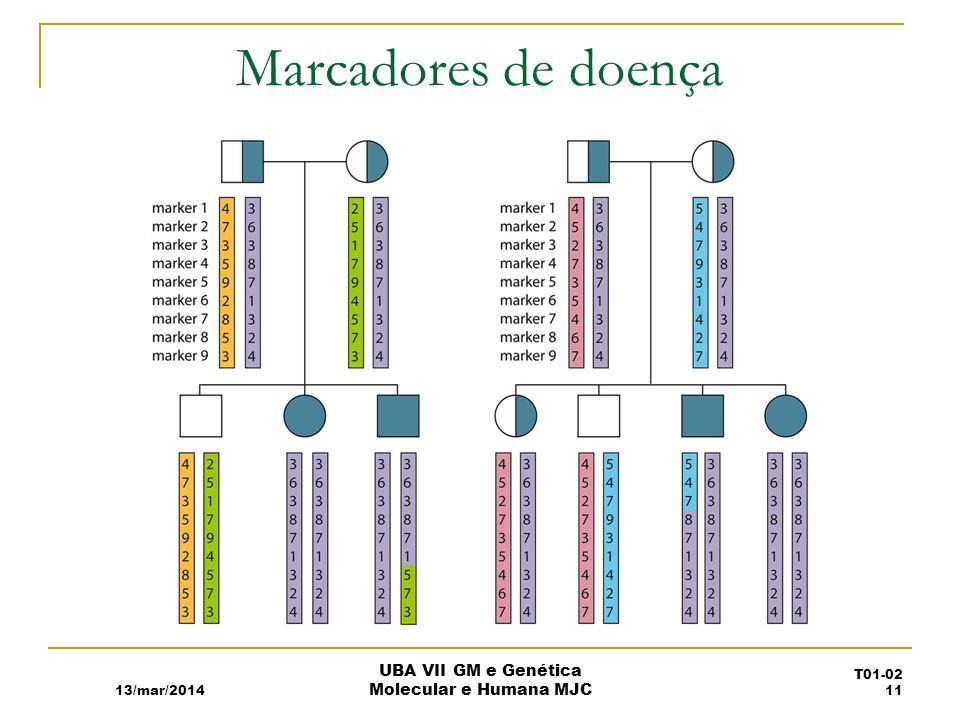 Marcadores de doença 13/mar/2014 UBA VII GM e Genética Molecular e Humana MJC T01-02 11