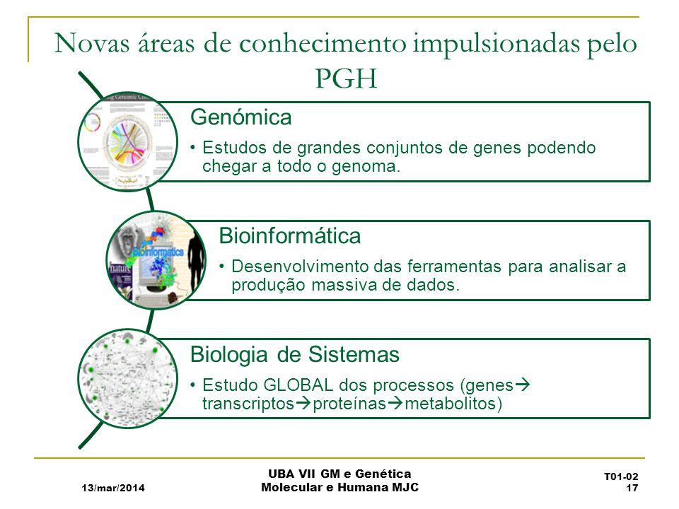 Novas áreas de conhecimento impulsionadas pelo PGH 13/mar/2014 UBA VII GM e Genética Molecular e Humana MJC T01-02 17 Genómica Estudos de grandes conjuntos de genes podendo chegar a todo o genoma.