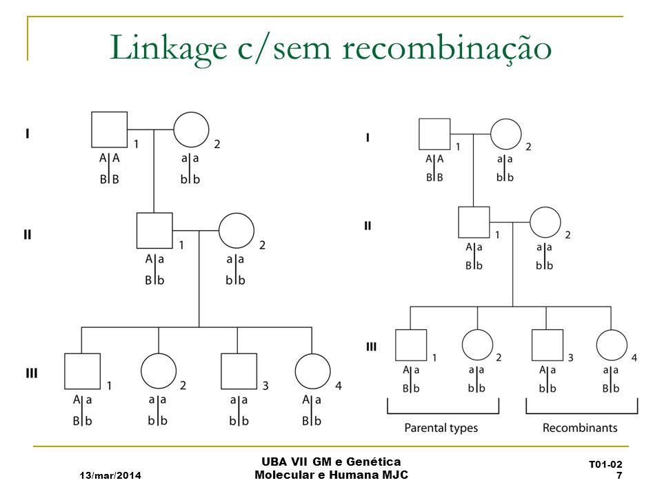 Linkage c/sem recombinação 13/mar/2014 UBA VII GM e Genética Molecular e Humana MJC T01-02 7