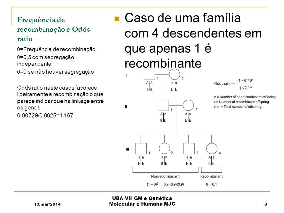 Frequência de recombinação e Odds ratio Caso de uma família com 4 descendentes em que apenas 1 é recombinante =Frequência de recombinação =0,5 com segregação independente =0 se não houver segregação Odds ratio neste casos favorece ligeiramente a recombinação o que parece indicar que há linkage entre os genes.