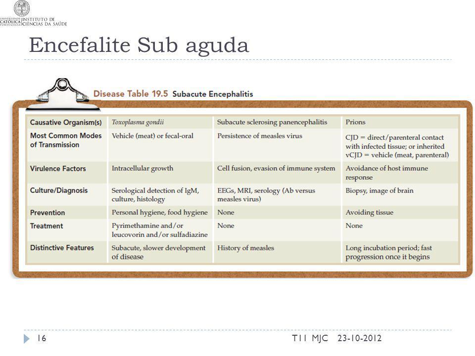 Encefalite Sub aguda 23-10-201216T11 MJC