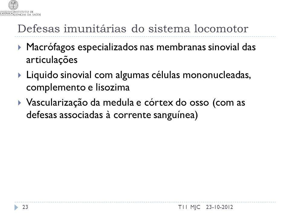 Defesas imunitárias do sistema locomotor Macrófagos especializados nas membranas sinovial das articulações Liquido sinovial com algumas células mononucleadas, complemento e lisozima Vascularização da medula e córtex do osso (com as defesas associadas à corrente sanguínea) 23-10-201223T11 MJC