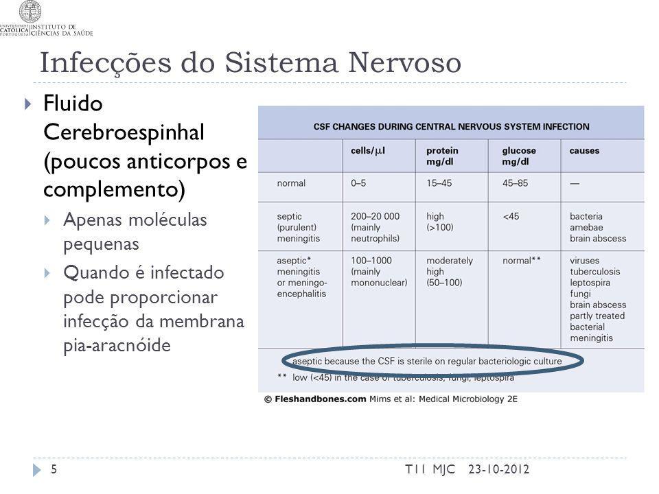 Infecções do Sistema Nervoso Fluido Cerebroespinhal (poucos anticorpos e complemento) Apenas moléculas pequenas Quando é infectado pode proporcionar infecção da membrana pia-aracnóide 23-10-20125T11 MJC