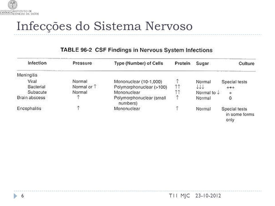 Infecções do Sistema Nervoso 23-10-20126T11 MJC