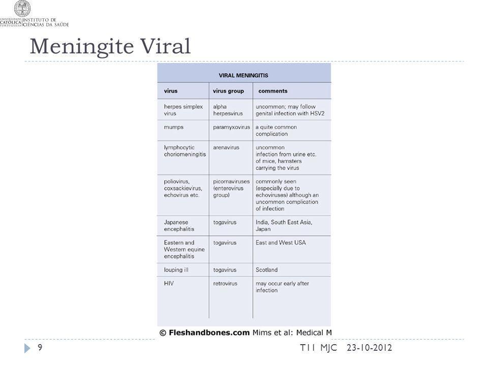 Microrganismos envolvidos em infeções do Sistema Nervoso 23-10-2012T11 MJC20