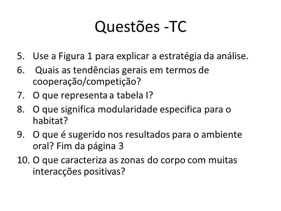 Questões -TC 5.Use a Figura 1 para explicar a estratégia da análise. 6. Quais as tendências gerais em termos de cooperação/competição? 7.O que represe