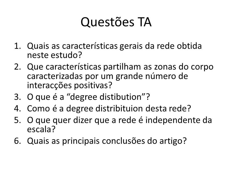 Questões TA 1.Quais as características gerais da rede obtida neste estudo? 2.Que características partilham as zonas do corpo caracterizadas por um gra