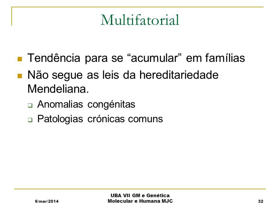 Multifatorial Tendência para se acumular em famílias Não segue as leis da hereditariedade Mendeliana.
