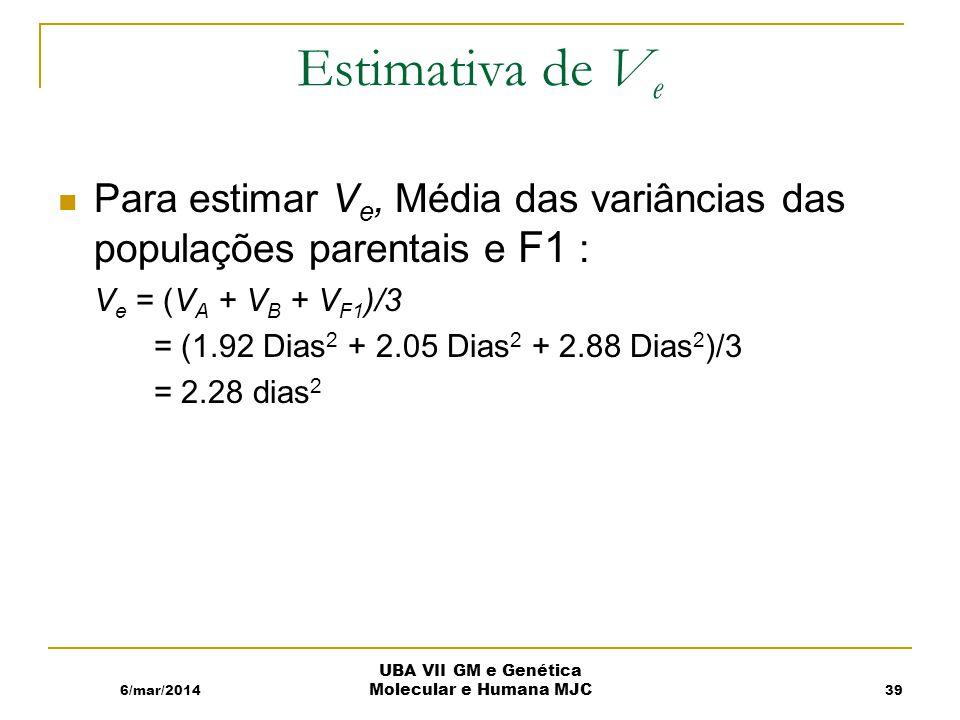Estimativa de V e Para estimar V e, Média das variâncias das populações parentais e F1 : V e = (V A + V B + V F1 )/3 = (1.92 Dias 2 + 2.05 Dias 2 + 2.88 Dias 2 )/3 = 2.28 dias 2 6/mar/2014 UBA VII GM e Genética Molecular e Humana MJC 39