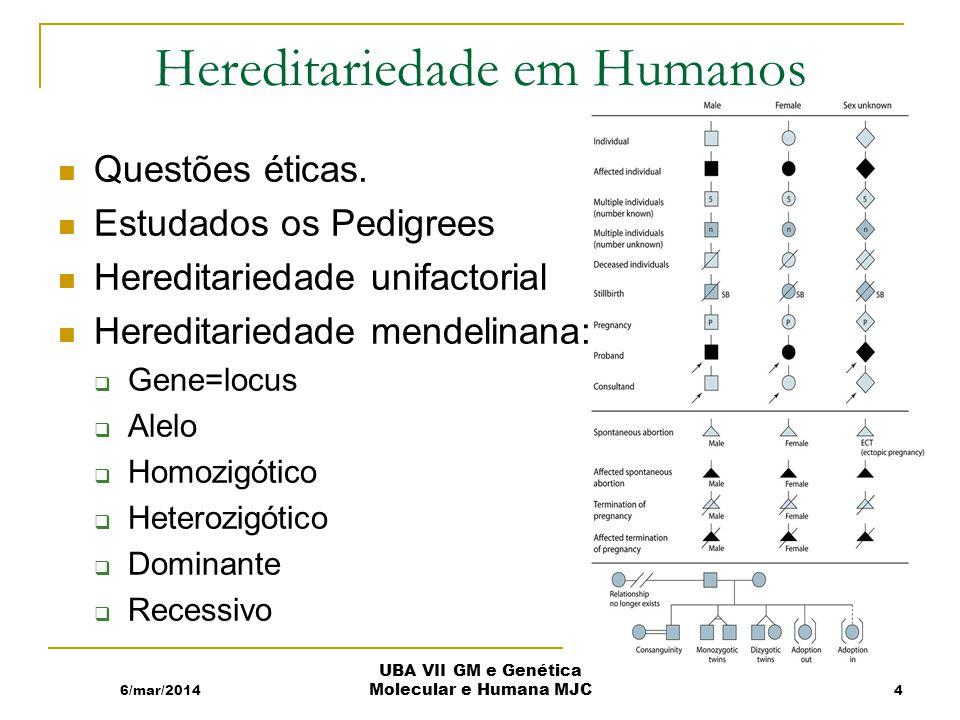 Hereditariedade em Humanos Questões éticas.