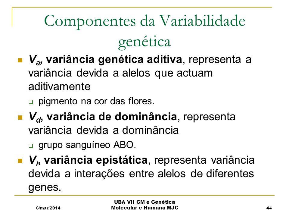 Componentes da Variabilidade genética V a, variância genética aditiva, representa a variância devida a alelos que actuam aditivamente pigmento na cor das flores.