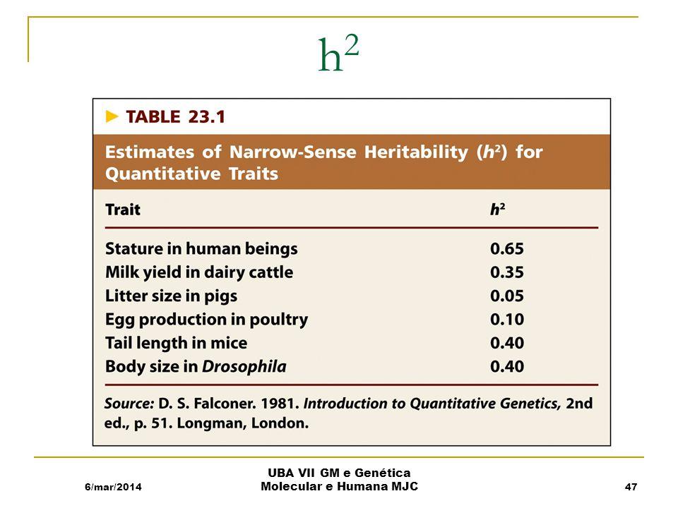 h2h2 6/mar/2014 UBA VII GM e Genética Molecular e Humana MJC 47