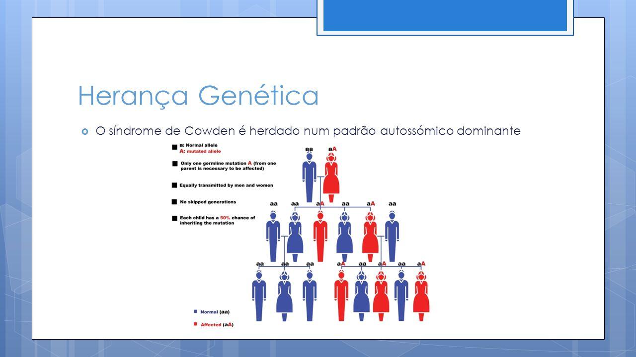 Prevalência A prevalência da doença Cowden é estimada em cerca de 1 caso por 200.000 da população Penetrância Pensa-se que a penetrância é de aproximadamente 90% até aos 20 anos