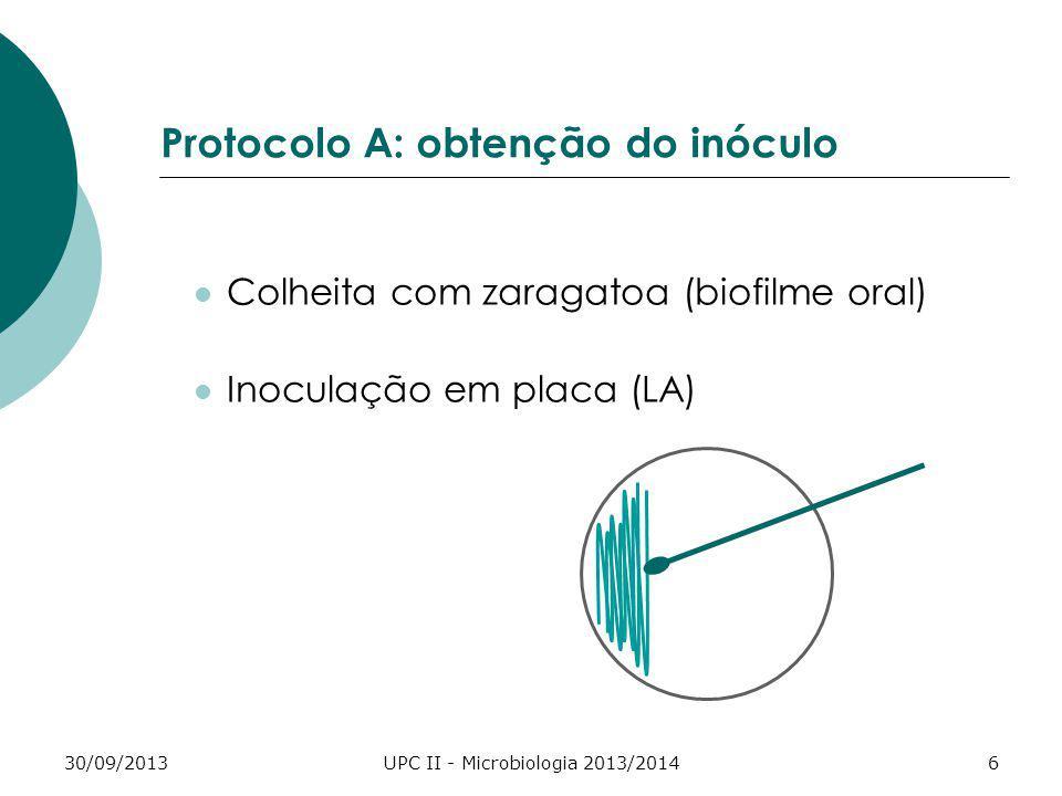 30/09/2013UPC II - Microbiologia 2013/20146 Protocolo A: obtenção do inóculo Colheita com zaragatoa (biofilme oral) Inoculação em placa (LA)