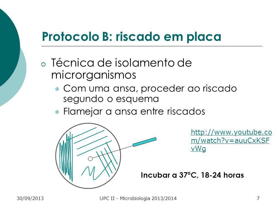 30/09/2013UPC II - Microbiologia 2013/20147 Protocolo B: riscado em placa o Técnica de isolamento de microrganismos Com uma ansa, proceder ao riscado