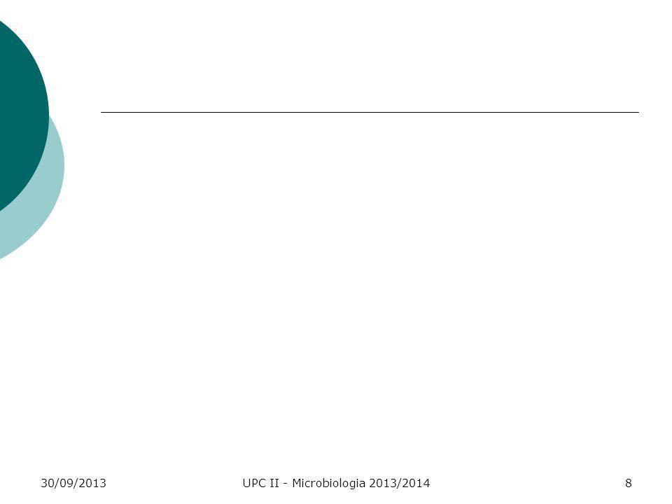30/09/2013UPC II - Microbiologia 2013/20148
