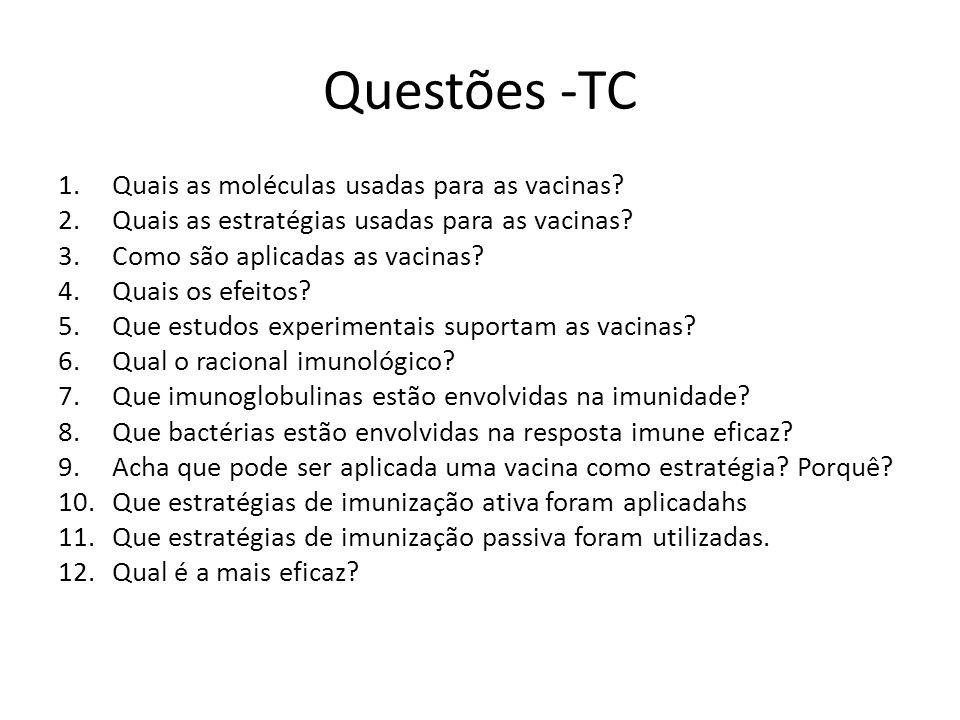 Questões -TC 1.Quais as moléculas usadas para as vacinas? 2.Quais as estratégias usadas para as vacinas? 3.Como são aplicadas as vacinas? 4.Quais os e