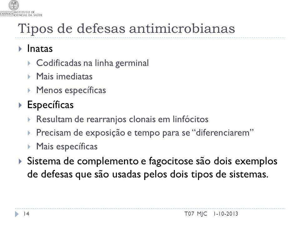 Tipos de defesas antimicrobianas 1-10-2013T07 MJC14 Inatas Codificadas na linha germinal Mais imediatas Menos específicas Específicas Resultam de rear