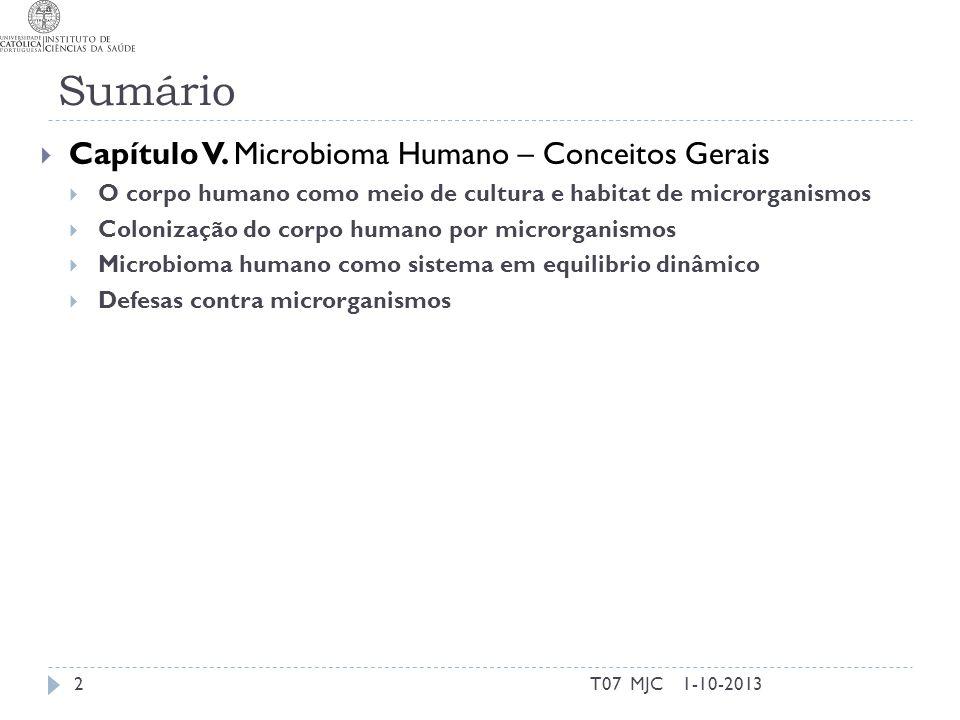 Sumário T07 MJC2 Capítulo V. Microbioma Humano – Conceitos Gerais O corpo humano como meio de cultura e habitat de microrganismos Colonização do corpo