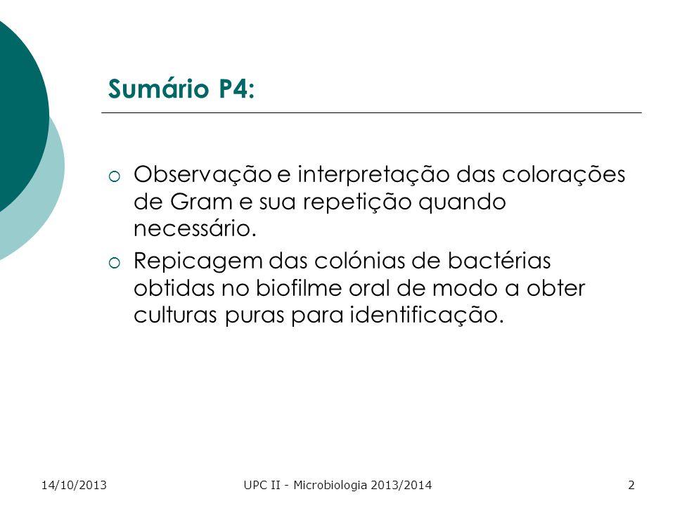 14/10/2013UPC II - Microbiologia 2013/20143 Coloração de Gram Violeta de cristal 1 minuto Lugol (iodo) 1 minuto Álcool 30-60 segundos Safranina 30-60 segundos dH 2 O