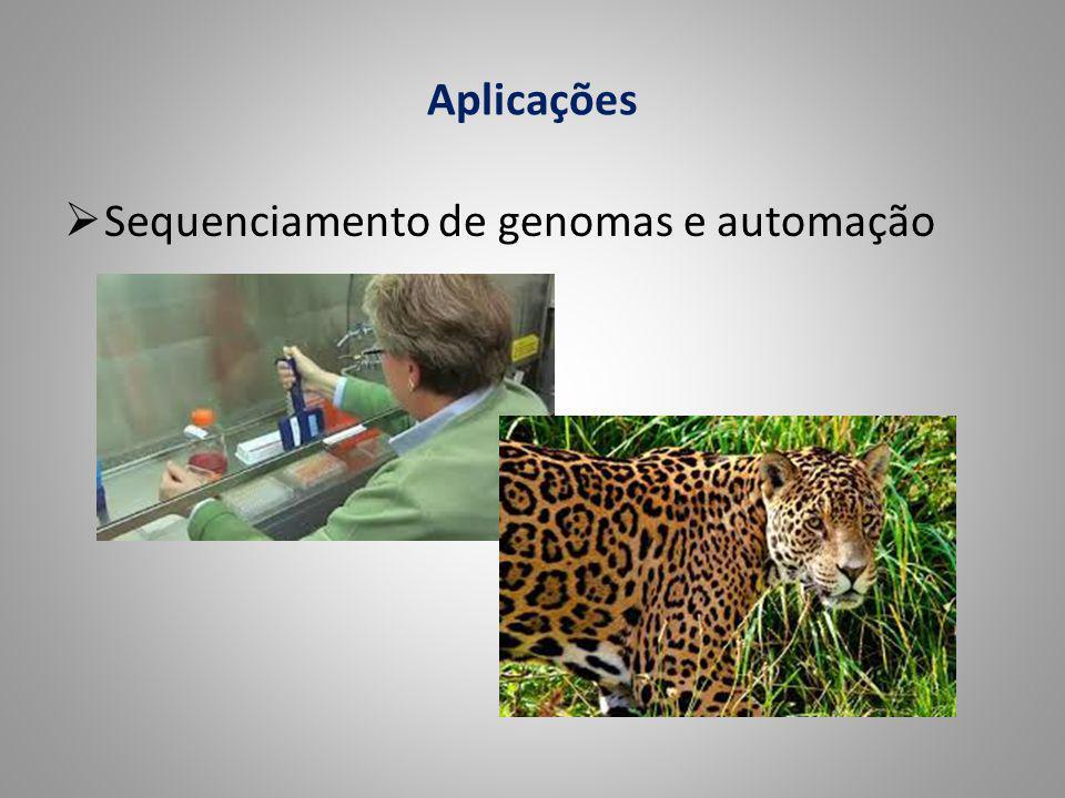 Aplicações Sequenciamento de genomas e automação