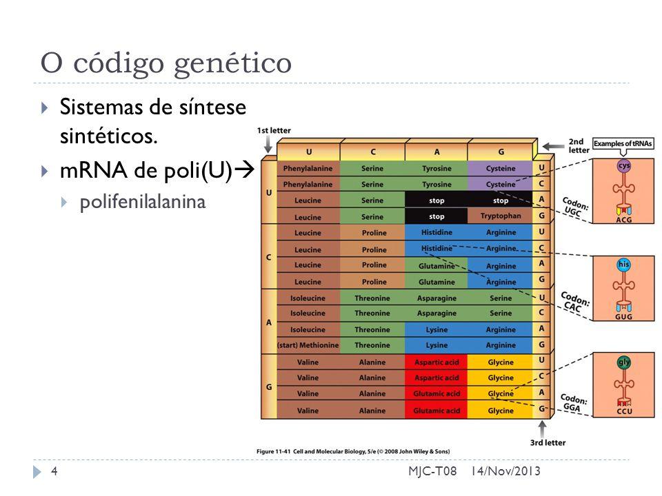 O código genético Sistemas de síntese sintéticos. mRNA de poli(U) polifenilalanina 14/Nov/2013MJC-T084