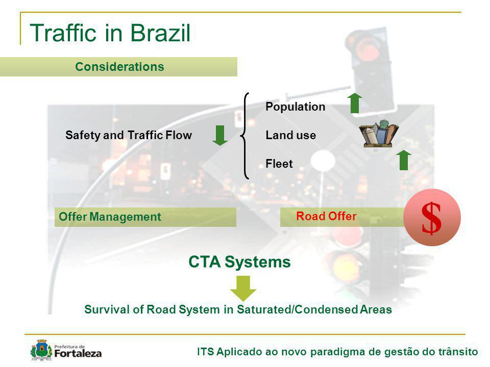 ITS Aplicado ao novo paradigma de gestão do trânsito Traffic in Brazil Considerations Safety and Traffic Flow PopulationFleet Offer Management $ Land