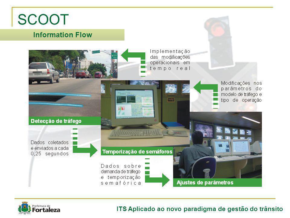 ITS Aplicado ao novo paradigma de gestão do trânsito SCOOT Information Flow