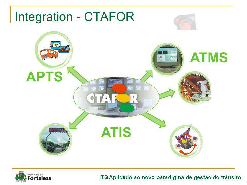 ITS Aplicado ao novo paradigma de gestão do trânsito Integration - CTAFOR
