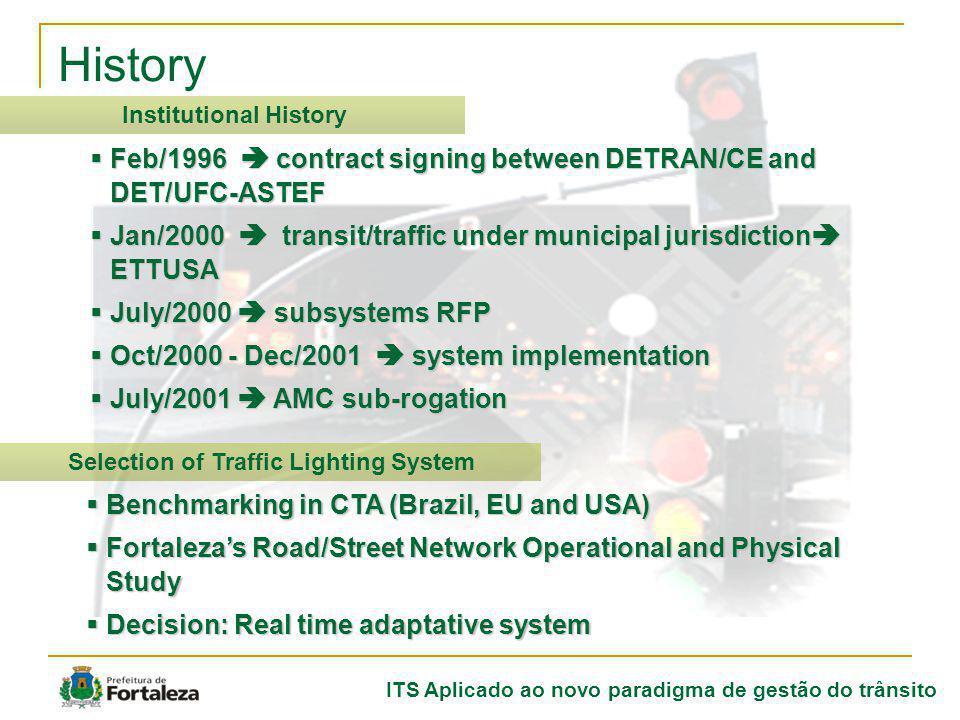 ITS Aplicado ao novo paradigma de gestão do trânsito First Phase - CITFOR 13 DE MAIO PONTES VIEIRA ABOLIÇÃO TERMINAL PARANGABA DES.