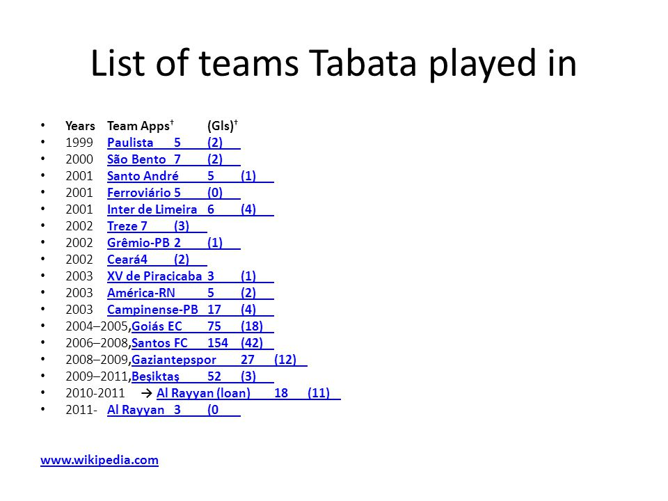 List of teams Tabata played in YearsTeamApps (Gls) 1999Paulista5(2)Paulista5(2) 2000São Bento7(2)São Bento7(2) 2001Santo André5(1)Santo André5(1) 2001