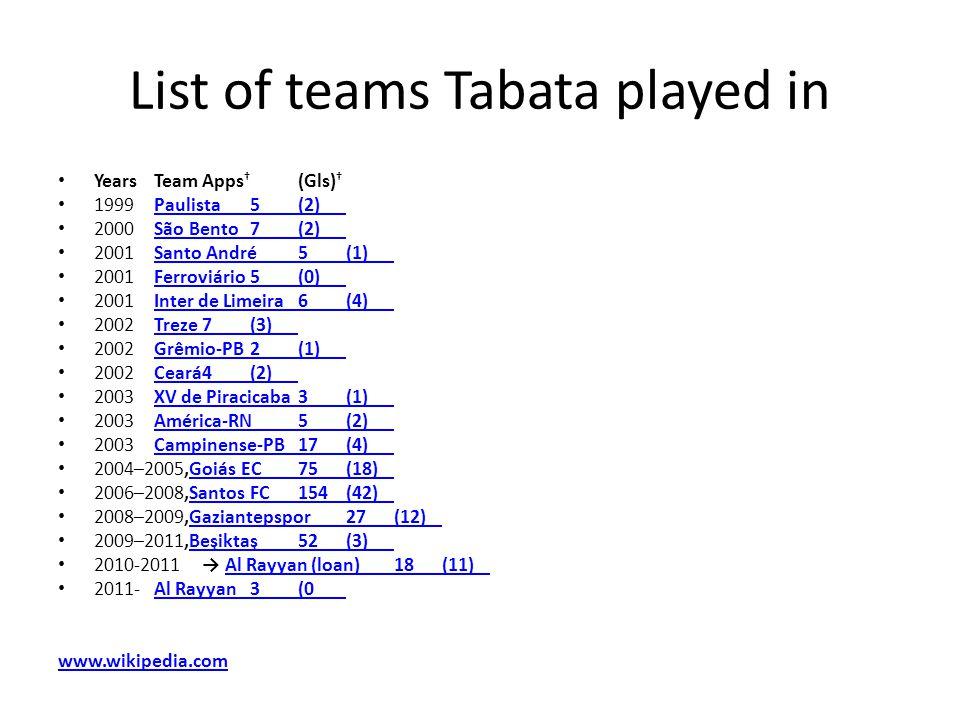 List of teams Tabata played in YearsTeamApps (Gls) 1999Paulista5(2)Paulista5(2) 2000São Bento7(2)São Bento7(2) 2001Santo André5(1)Santo André5(1) 2001Ferroviário5(0)Ferroviário5(0) 2001Inter de Limeira6(4)Inter de Limeira6(4) 2002Treze7(3)Treze7(3) 2002Grêmio-PB2(1)Grêmio-PB2(1) 2002Ceará4(2)Ceará4(2) 2003XV de Piracicaba3(1)XV de Piracicaba3(1) 2003América-RN5(2)América-RN5(2) 2003Campinense-PB17(4)Campinense-PB17(4) 2004–2005,Goiás EC75(18)Goiás EC75(18) 2006–2008,Santos FC154(42)Santos FC154(42) 2008–2009,Gaziantepspor27(12)Gaziantepspor27(12) 2009–2011,Beşiktaş52(3)Beşiktaş52(3) 2010-2011 Al Rayyan (loan)18(11)Al Rayyan (loan)18(11) 2011-Al Rayyan3(0Al Rayyan3(0 www.wikipedia.com